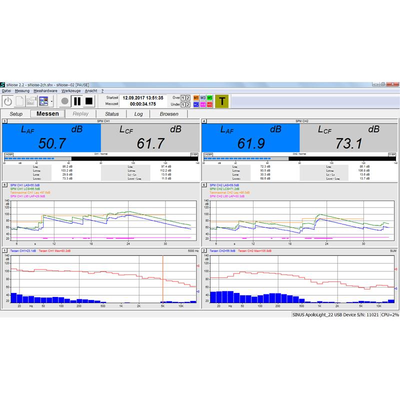 Software - SINUS Messtechnik GmbH :: Schall- und